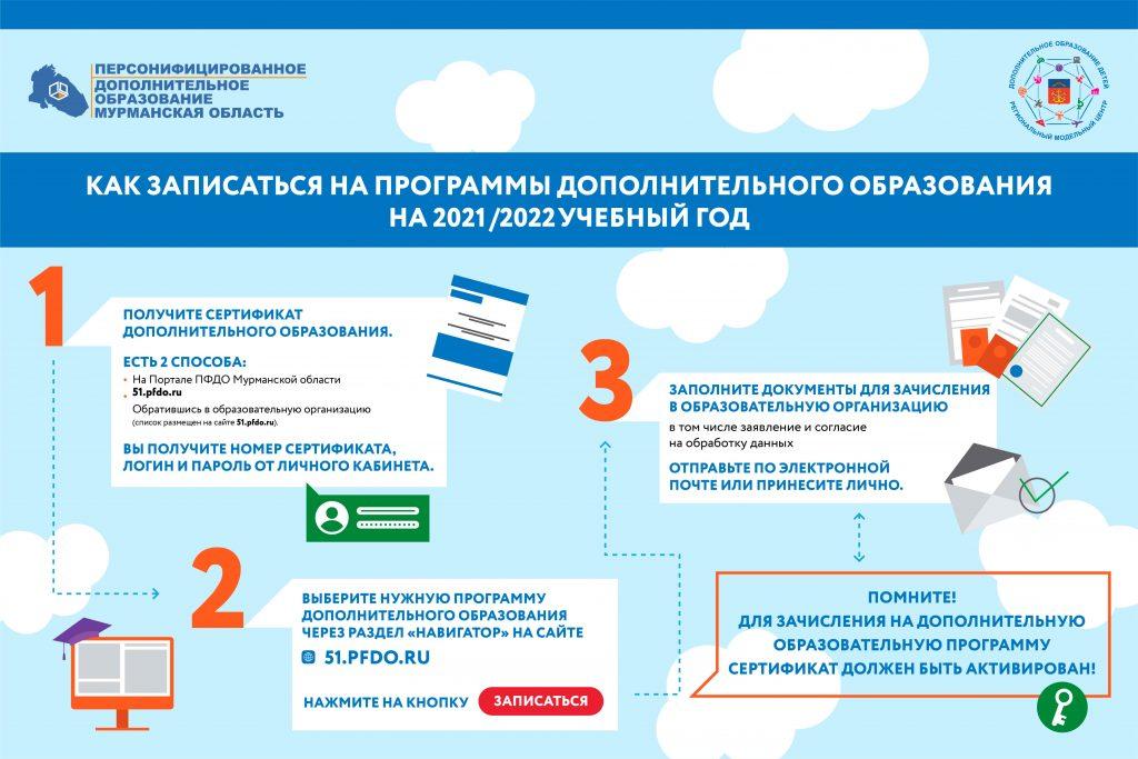 Буклет о зачислении